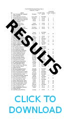 Results download